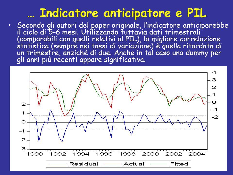 … Indicatore anticipatore e PIL Secondo gli autori del paper originale, l'indicatore anticiperebbe il ciclo di 5-6 mesi. Utilizzando tuttavia dati tri
