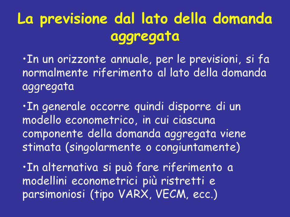 La previsione dal lato della domanda aggregata (un modello strutturale semplificato) Si parta dalla definizione del PIL ricavabile dal quadro risorse-impieghi: y = CF + CC +IFL +VS + X – M = DT -M Un modello strutturale semplificato potrebbe essere composto dalle seguenti equazioni (nei tassi di variazione, dove V sta per variazione %): VCF=f(Vy,  qrld(-1), du93) VCC=f(  [indnpa/y], duccneg) VIFL=f(Vy, qrld, K/y(-1), du93) CS=f(VBrent(+1), VDT, Scorte/y(-1), du94) VX=f(VXOCSE, Vtcr, dupost2002) VM=f(VDT, Vdollaro); VM=f(VDT, Vtt)
