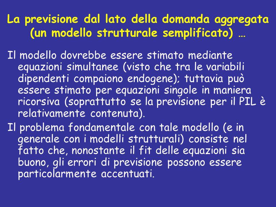 La previsione dal lato della domanda aggregata (un modello strutturale semplificato) … Il modello dovrebbe essere stimato mediante equazioni simultane