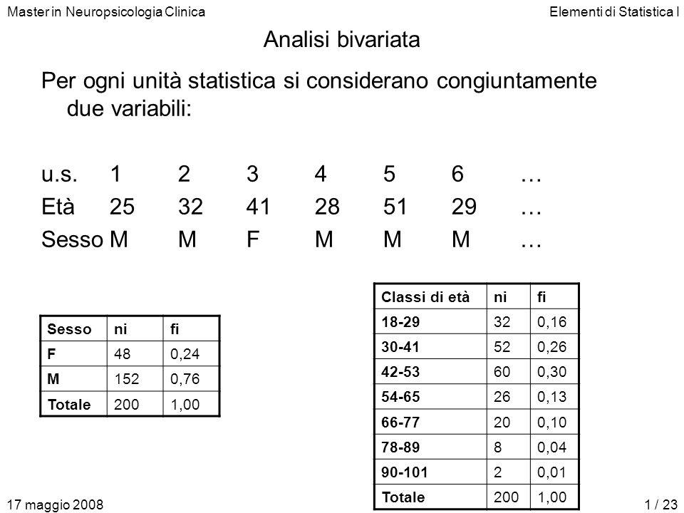 Master in Neuropsicologia ClinicaElementi di Statistica I 17 maggio 20081 / 23 Analisi bivariata Per ogni unità statistica si considerano congiuntamen