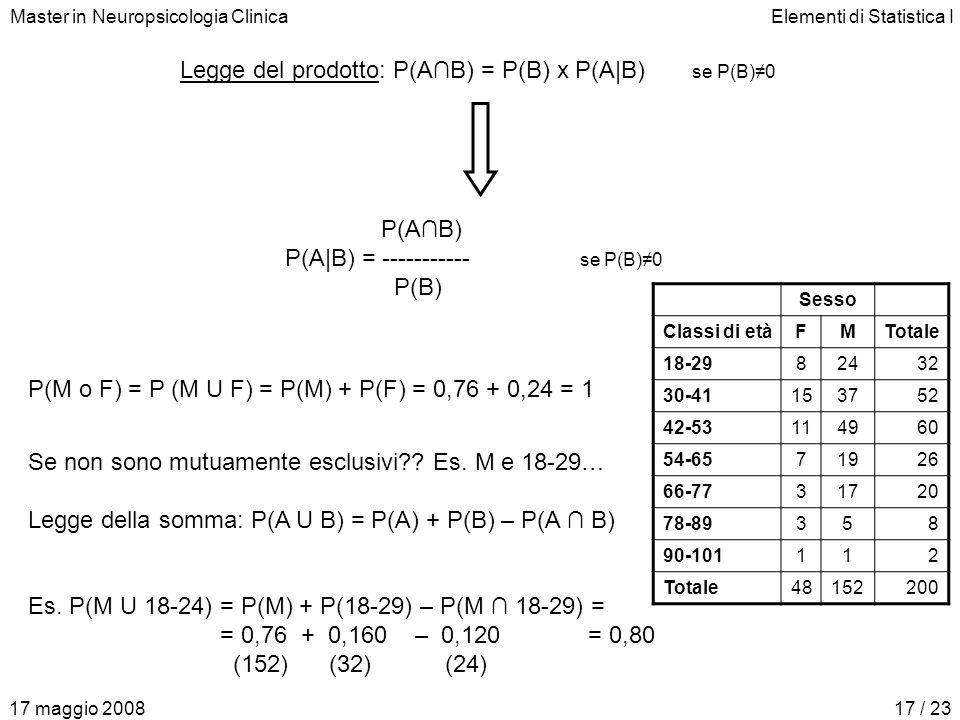 Master in Neuropsicologia ClinicaElementi di Statistica I 17 maggio 200817 / 23 Legge del prodotto: P(A∩B) = P(B) x P(A|B) se P(B)≠0 P(A∩B) P(A|B) = -
