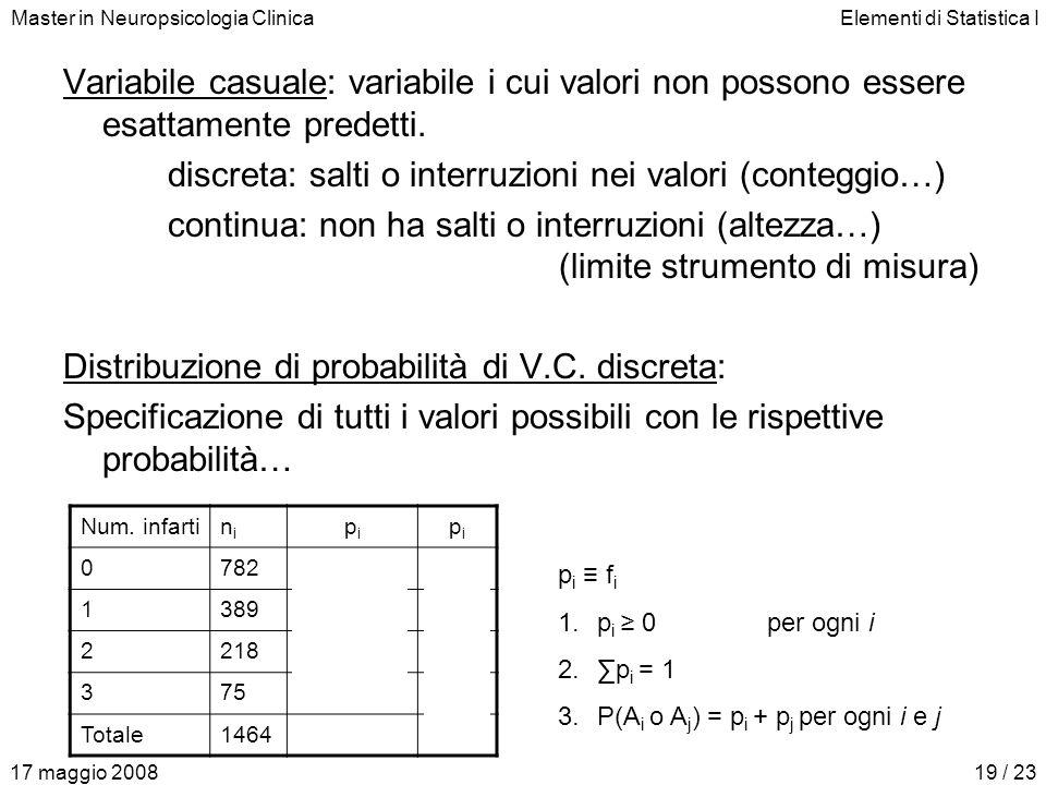 Master in Neuropsicologia ClinicaElementi di Statistica I 17 maggio 200819 / 23 Variabile casuale: variabile i cui valori non possono essere esattamen