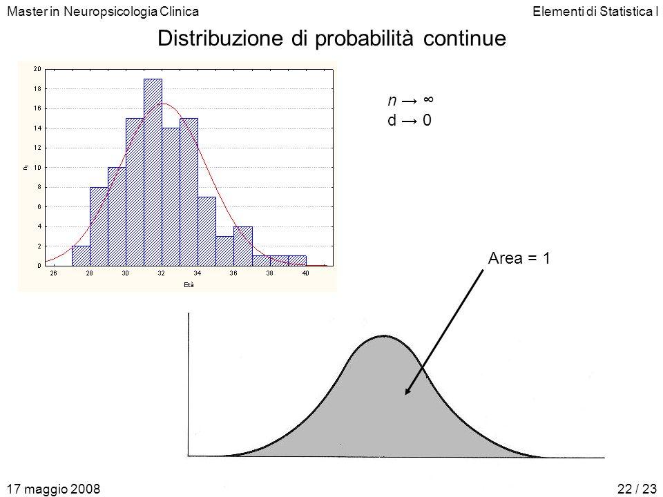 Master in Neuropsicologia ClinicaElementi di Statistica I 17 maggio 200822 / 23 Distribuzione di probabilità continue n → ∞ d → 0 Area = 1