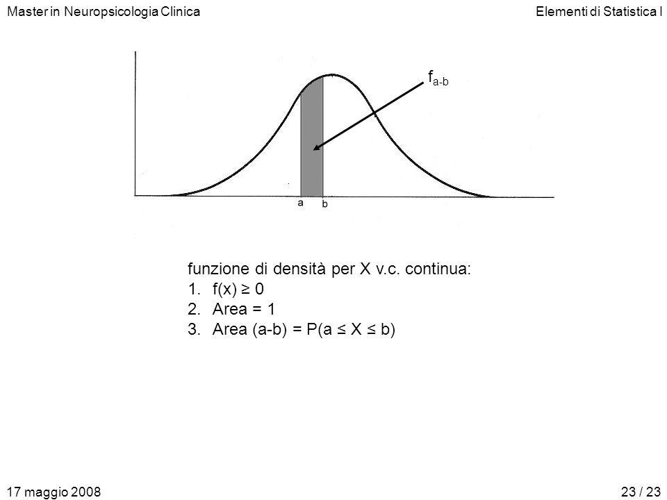 Master in Neuropsicologia ClinicaElementi di Statistica I 17 maggio 200823 / 23 f a-b funzione di densità per X v.c. continua: 1.f(x) ≥ 0 2.Area = 1 3