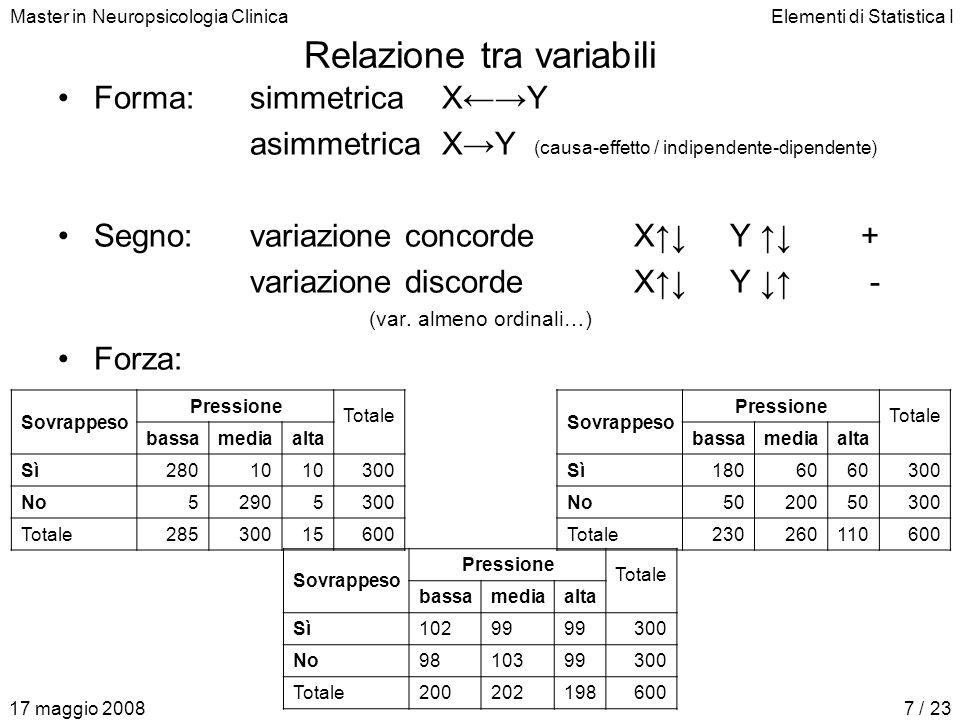Master in Neuropsicologia ClinicaElementi di Statistica I 17 maggio 20087 / 23 Relazione tra variabili Forma: simmetricaX←→Y asimmetricaX→Y (causa-eff