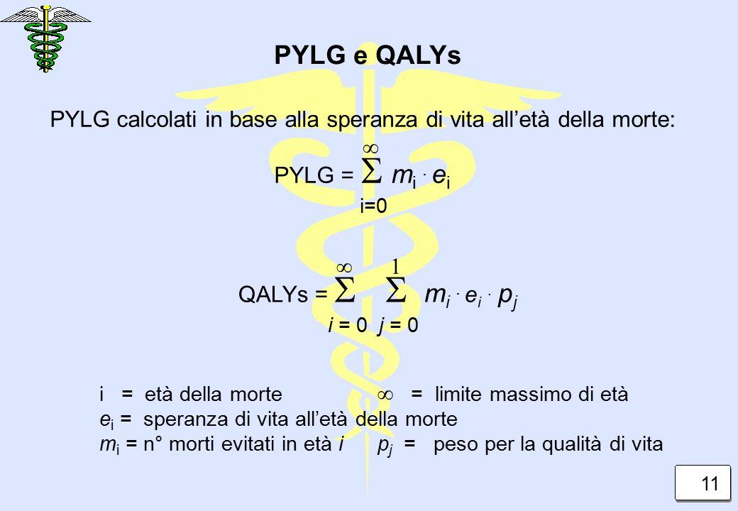 PYLG e QALYs PYLG calcolati in base alla speranza di vita all'età della morte: PYLG =   m i. e i  i=0 i = età della morte  = limite massimo di età