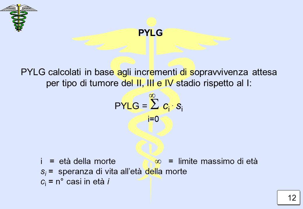 PYLG calcolati in base agli incrementi di sopravvivenza attesa per tipo di tumore del II, III e IV stadio rispetto al I: PYLG =   c i. s i  i=0 i =