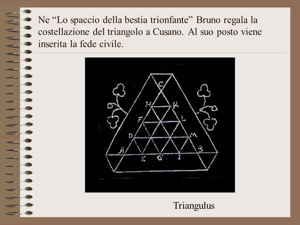 """Ne """"Lo spaccio della bestia trionfante"""" Bruno regala la costellazione del triangolo a Cusano. Al suo posto viene inserita la fede civile. Triangulus"""