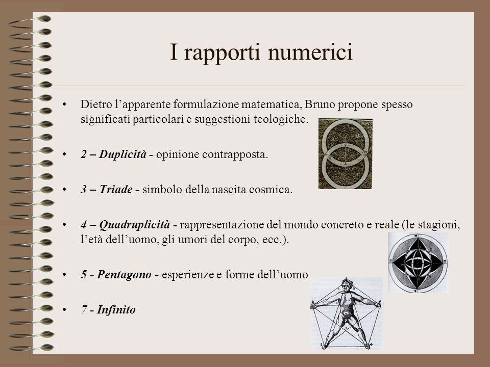 I rapporti numerici Dietro l'apparente formulazione matematica, Bruno propone spesso significati particolari e suggestioni teologiche. 2 – Duplicità -