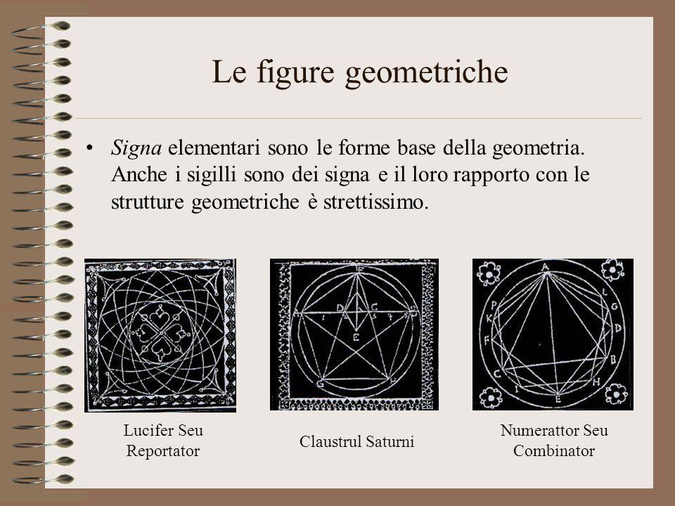 Le figure geometriche Signa elementari sono le forme base della geometria. Anche i sigilli sono dei signa e il loro rapporto con le strutture geometri
