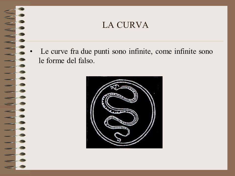 LA CURVA Le curve fra due punti sono infinite, come infinite sono le forme del falso.