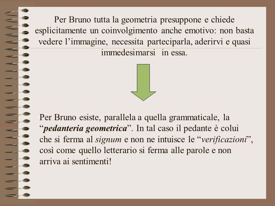 Per Bruno tutta la geometria presuppone e chiede esplicitamente un coinvolgimento anche emotivo: non basta vedere l'immagine, necessita parteciparla,