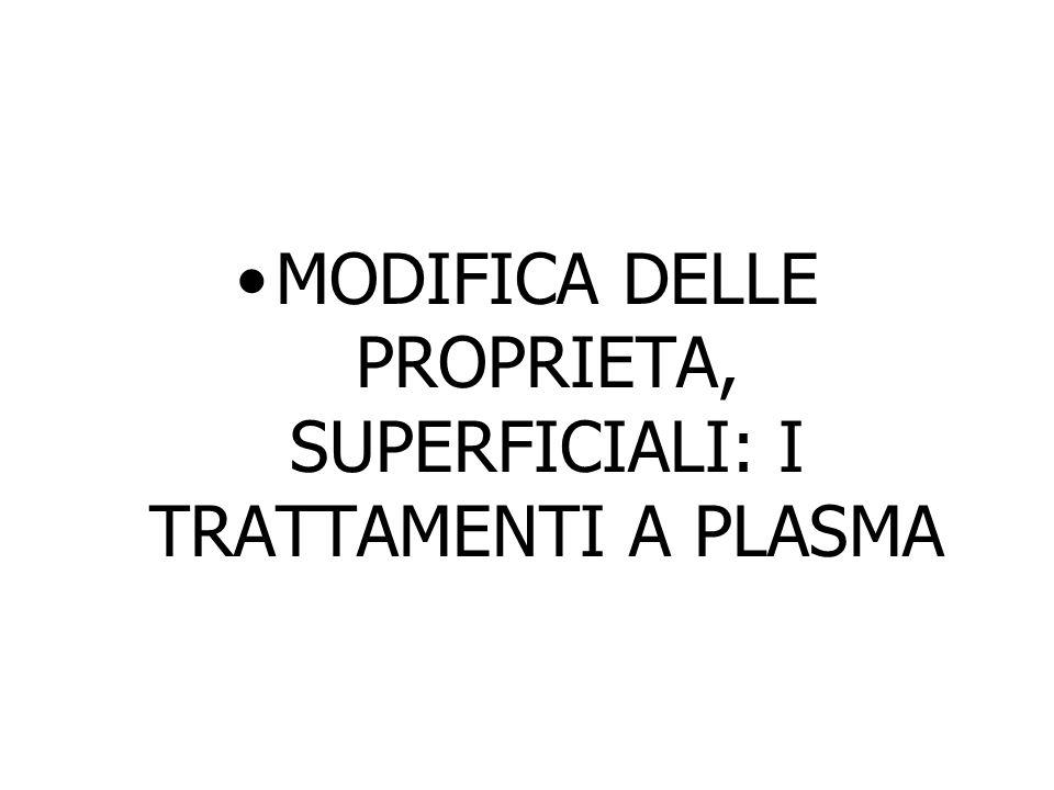 MODIFICA DELLE PROPRIETA, SUPERFICIALI: I TRATTAMENTI A PLASMA