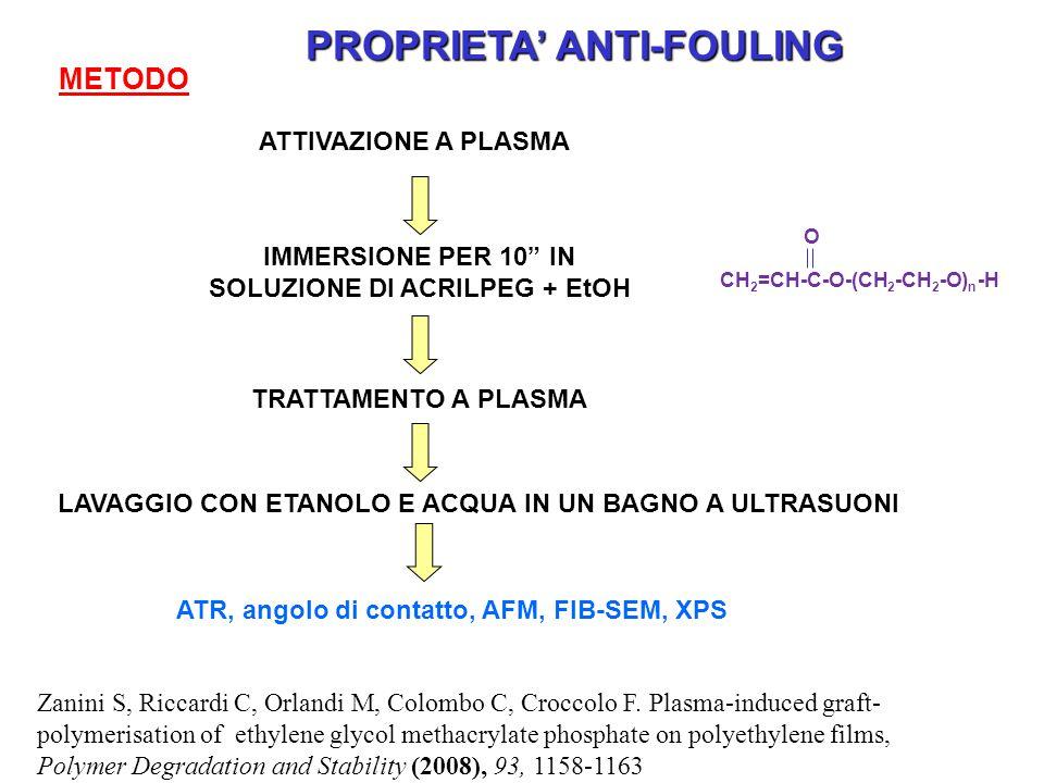 ATTIVAZIONE A PLASMA TRATTAMENTO A PLASMA LAVAGGIO CON ETANOLO E ACQUA IN UN BAGNO A ULTRASUONI ATR, angolo di contatto, AFM, FIB-SEM, XPS METODO IMMERSIONE PER 10 IN SOLUZIONE DI ACRILPEG + EtOH PROPRIETA' ANTI-FOULING CH 2 =CH-C-O-(CH 2 -CH 2 -O) n -H O Zanini S, Riccardi C, Orlandi M, Colombo C, Croccolo F.