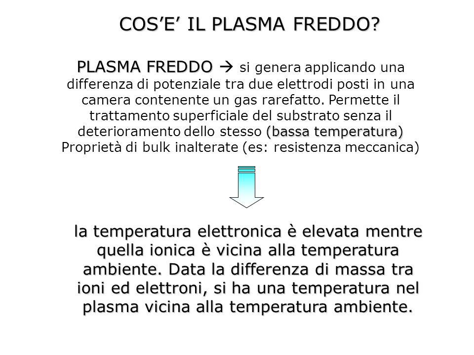 PLASMA FREDDO (bassa temperatura) PLASMA FREDDO  si genera applicando una differenza di potenziale tra due elettrodi posti in una camera contenente un gas rarefatto.