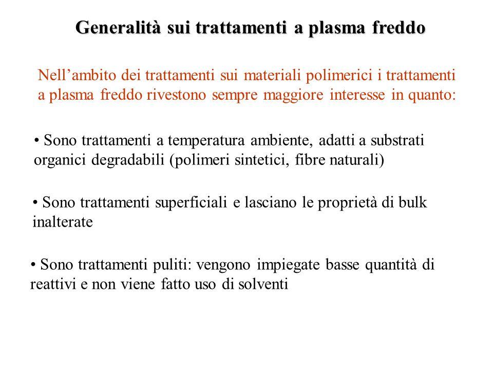 Generalità sui trattamenti a plasma freddo Nell'ambito dei trattamenti sui materiali polimerici i trattamenti a plasma freddo rivestono sempre maggior