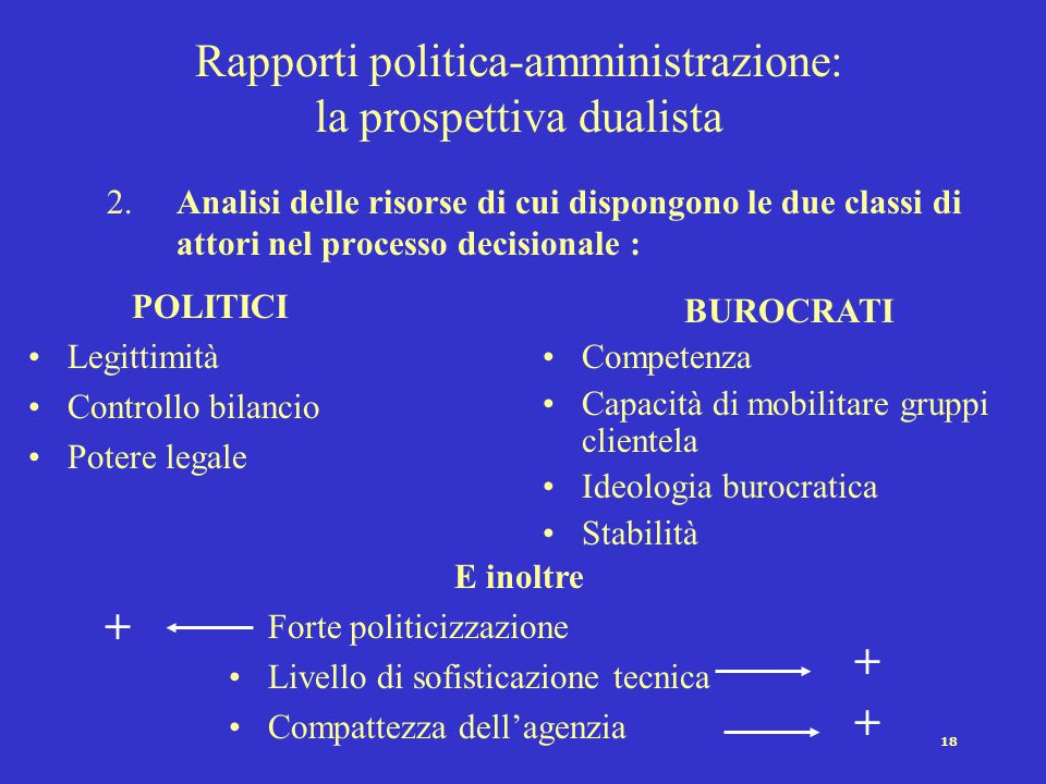 """17 Rapporti politica-amministrazione: la prospettiva dualista Sono riconducibili a questa prospettiva sia i sostenitori della tesi dello """"Stato Ammini"""