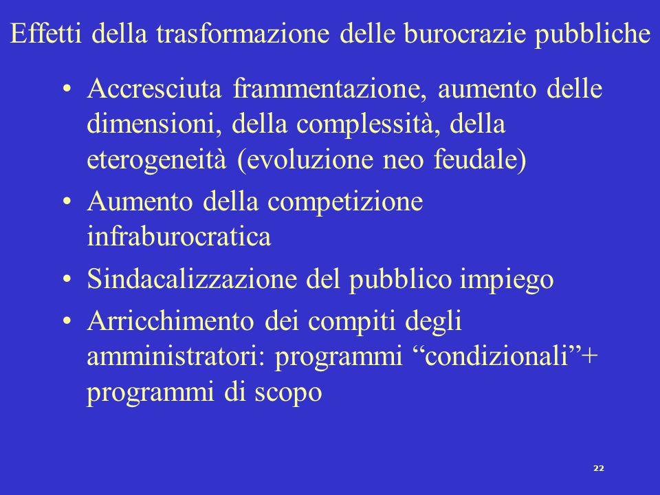 21 Trasformazione delle burocrazie pubbliche nell'epoca della democrazia di massa e dei sistemi di welfare Mutamento nella composizione del pubblico i