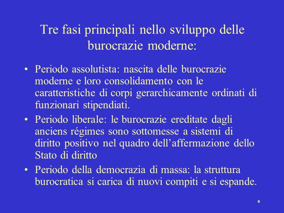 7 Fattori che influenzano la crescita della burocrazia Affermazione dell'economia monetaria Progressiva specializzazione degli organi amministrativi F
