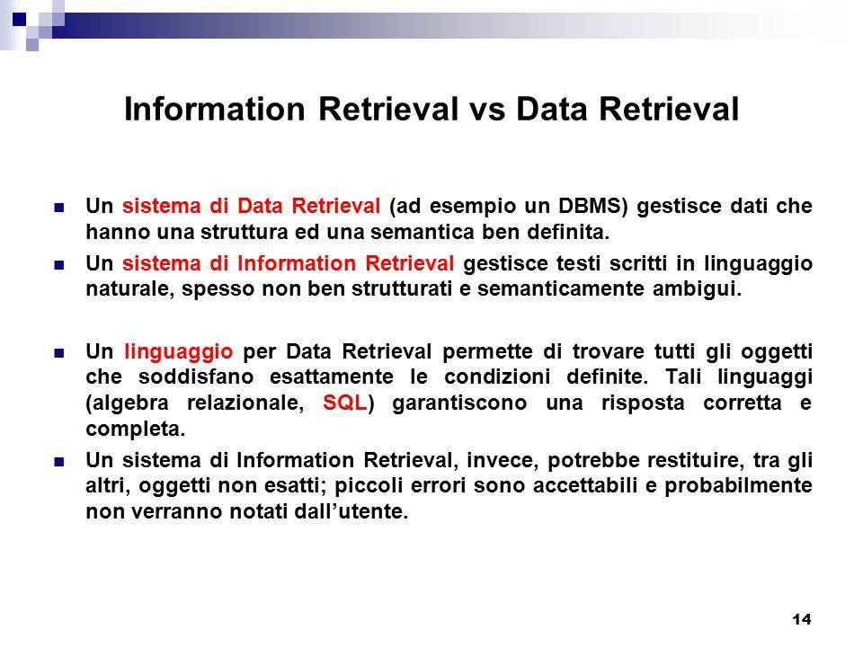 14 Information Retrieval vs Data Retrieval Un sistema di Data Retrieval (ad esempio un DBMS) gestisce dati che hanno una struttura ed una semantica ben definita.