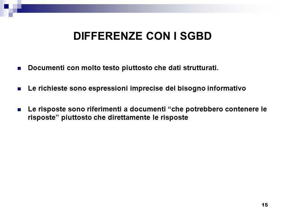 15 DIFFERENZE CON I SGBD Documenti con molto testo piuttosto che dati strutturati. Le richieste sono espressioni imprecise del bisogno informativo Le