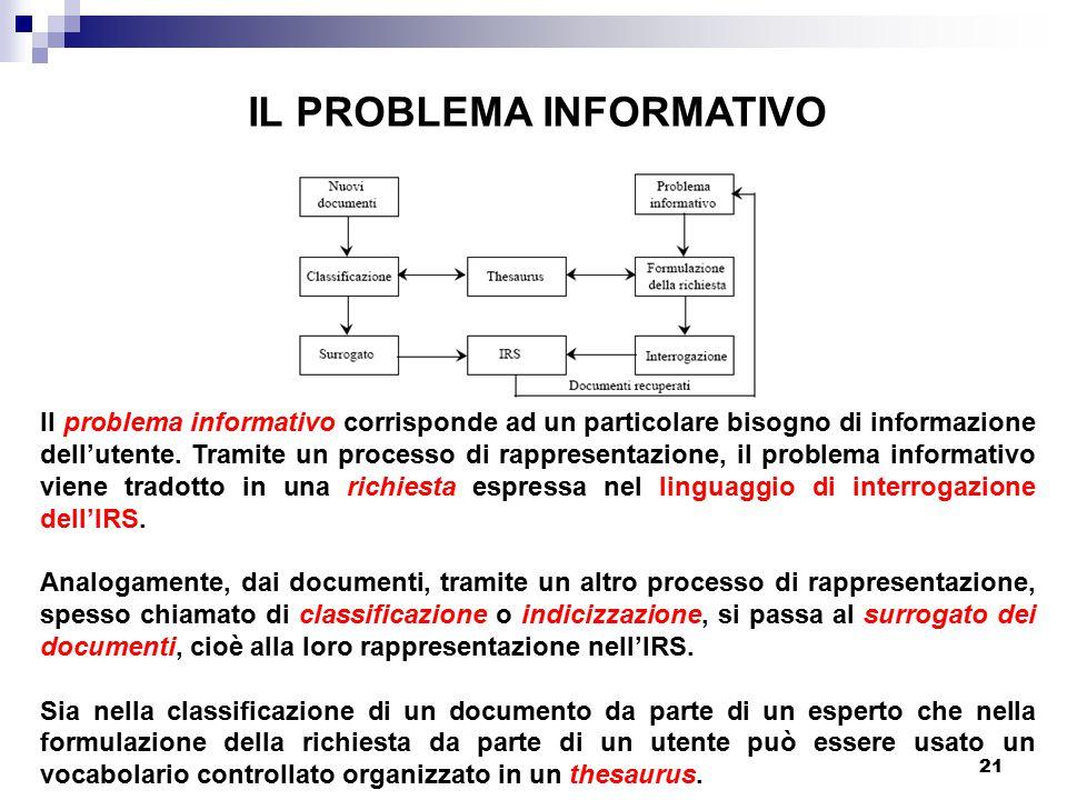 21 IL PROBLEMA INFORMATIVO Il problema informativo corrisponde ad un particolare bisogno di informazione dell'utente.