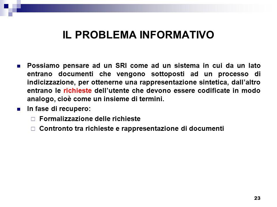 23 IL PROBLEMA INFORMATIVO Possiamo pensare ad un SRI come ad un sistema in cui da un lato entrano documenti che vengono sottoposti ad un processo di