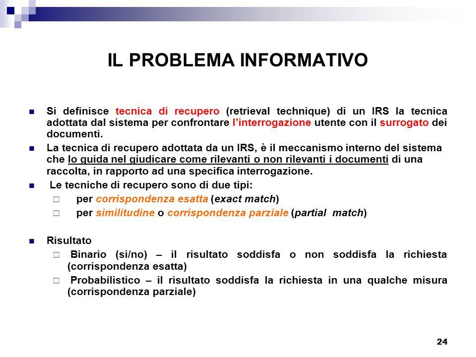 24 IL PROBLEMA INFORMATIVO Si definisce tecnica di recupero (retrieval technique) di un IRS la tecnica adottata dal sistema per confrontare l'interrogazione utente con il surrogato dei documenti.