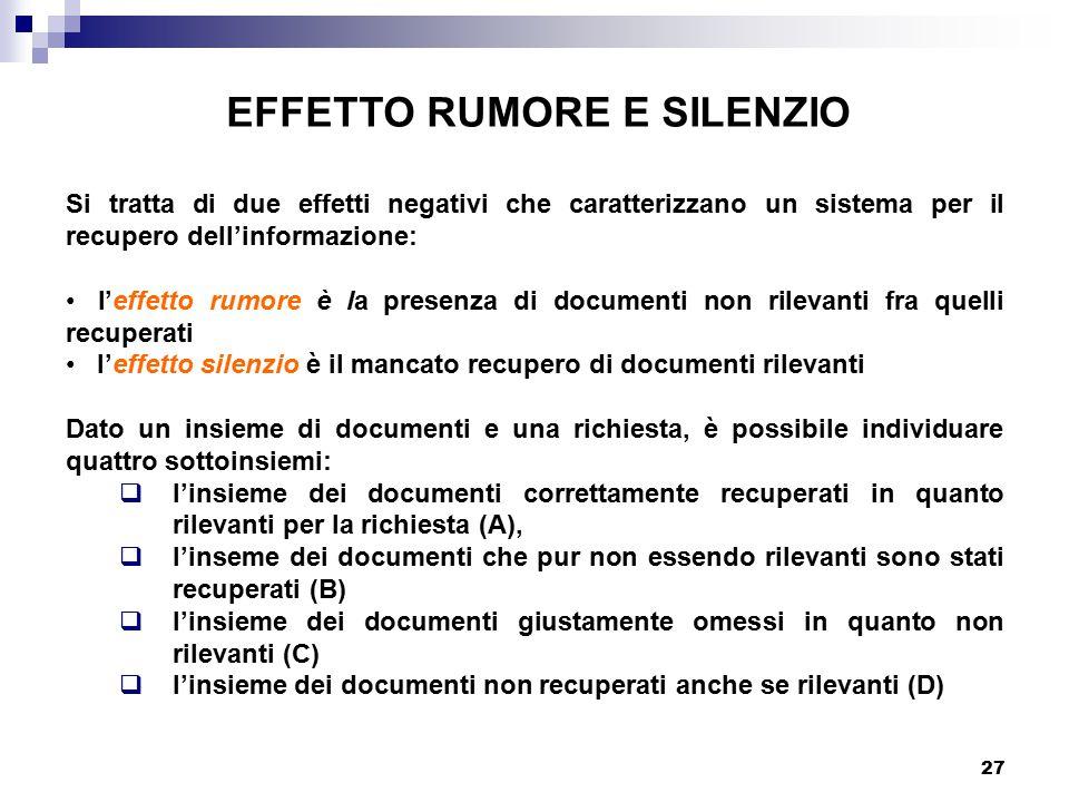 27 EFFETTO RUMORE E SILENZIO Si tratta di due effetti negativi che caratterizzano un sistema per il recupero dell'informazione: l'effetto rumore è la presenza di documenti non rilevanti fra quelli recuperati l'effetto silenzio è il mancato recupero di documenti rilevanti Dato un insieme di documenti e una richiesta, è possibile individuare quattro sottoinsiemi:  l'insieme dei documenti correttamente recuperati in quanto rilevanti per la richiesta (A),  l'inseme dei documenti che pur non essendo rilevanti sono stati recuperati (B)  l'insieme dei documenti giustamente omessi in quanto non rilevanti (C)  l'insieme dei documenti non recuperati anche se rilevanti (D)