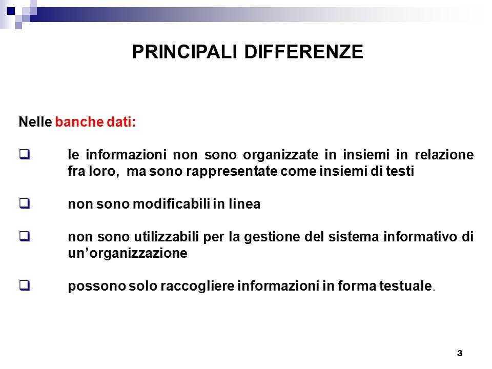 3 Nelle banche dati:  le informazioni non sono organizzate in insiemi in relazione fra loro, ma sono rappresentate come insiemi di testi  non sono m