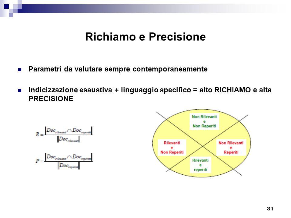 31 Richiamo e Precisione Parametri da valutare sempre contemporaneamente Indicizzazione esaustiva + linguaggio specifico = alto RICHIAMO e alta PRECIS
