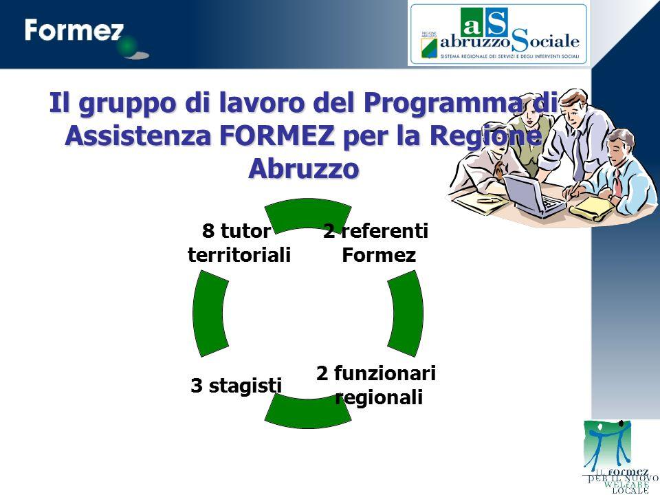 2 referenti Formez 2 funzionari regionali 3 stagisti 8 tutor territorialiIl gruppo di lavoro del Programma di Assistenza FORMEZ per la Regione Abruzzo