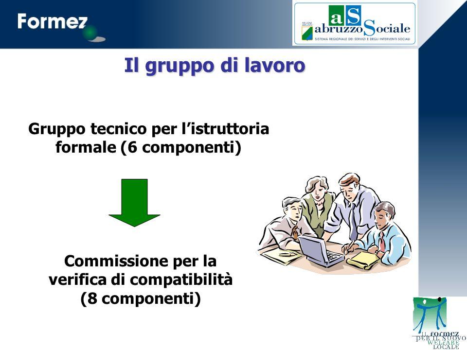 Commissione per la verifica di compatibilità (8 componenti) Il gruppo di lavoro Gruppo tecnico per l'istruttoria formale (6 componenti)