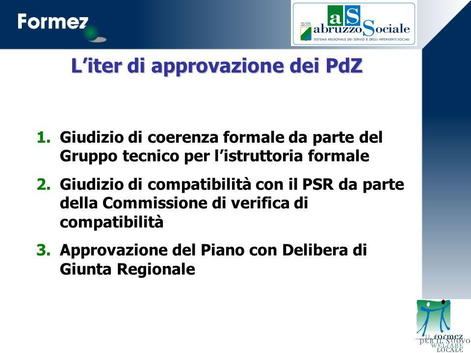 L'iter di approvazione dei PdZ 1.Giudizio di coerenza formale da parte del Gruppo tecnico per l'istruttoria formale 2.Giudizio di compatibilità con il PSR da parte della Commissione di verifica di compatibilità 3.Approvazione del Piano con Delibera di Giunta Regionale
