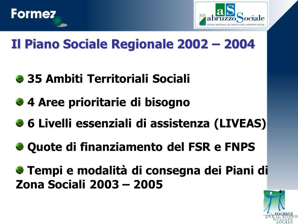 1.Analisi del contesto sociale dell' ATS 2.Le priorità e gli obiettivi del Piano 3.Le schede azioni 4.Il sistema di offerta 5.Il quadro delle entrate e delle spese 6.Gli allegati (AdP, Rapporto di analisi,ecc) La struttura dei Piani di Zona Sociali 2003 – 2005