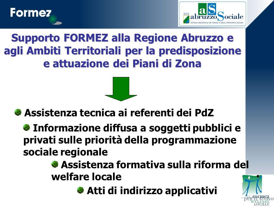 Assistenza tecnica ai referenti dei PdZ Supporto FORMEZ alla Regione Abruzzo e agli Ambiti Territoriali per la predisposizione e attuazione dei Piani di Zona Informazione diffusa a soggetti pubblici e privati sulle priorità della programmazione sociale regionale Assistenza formativa sulla riforma del welfare locale Atti di indirizzo applicativi