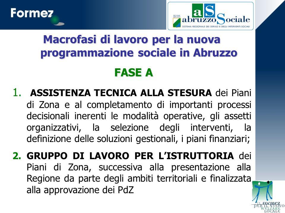 Macrofasi di lavoro per la nuova programmazione sociale in Abruzzo FASE B 1.ACCOMPAGNAMENTO ALL'ATTUAZIONE dei Piani di Zona, sostegno alle sperimentazioni, implementazione di strumenti di lavoro innovativi per il consolidamento del sistema di welfare abruzzese ed il recepimento della L.
