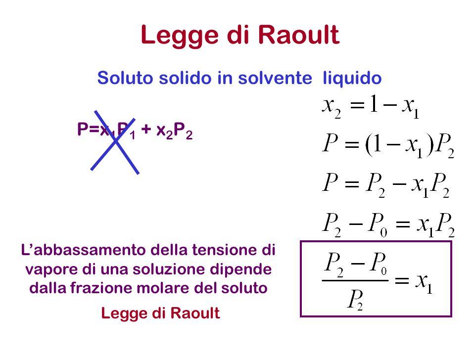 Legge di Raoult P=x 1 P 1 + x 2 P 2 Soluto solido in solvente liquido L'abbassamento della tensione di vapore di una soluzione dipende dalla frazione molare del soluto Legge di Raoult 0 2