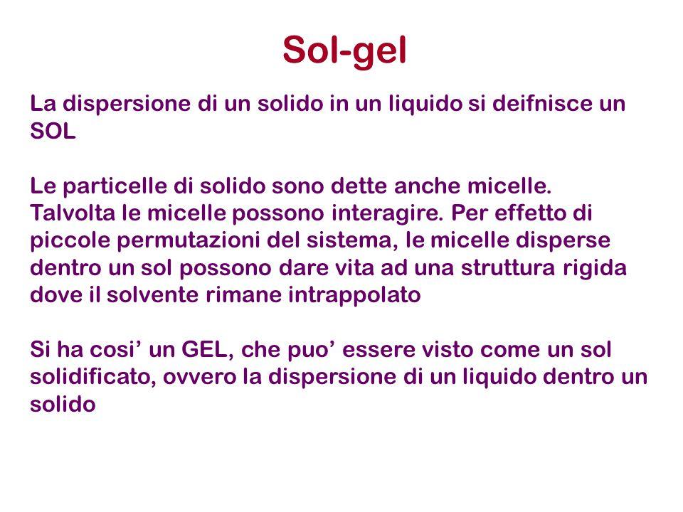 Sol-gel La dispersione di un solido in un liquido si deifnisce un SOL Le particelle di solido sono dette anche micelle. Talvolta le micelle possono in