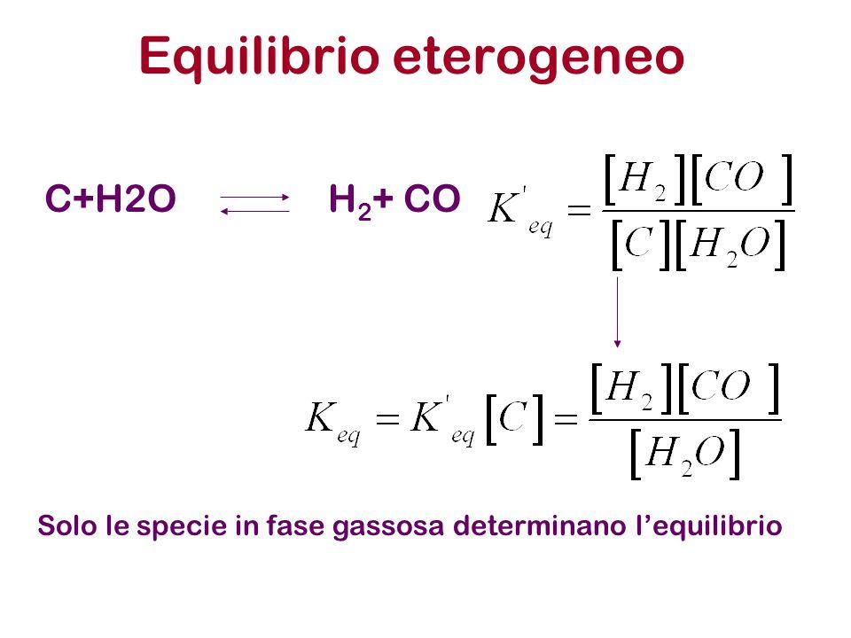 Equilibrio eterogeneo C+H2OH 2 + CO Solo le specie in fase gassosa determinano l'equilibrio