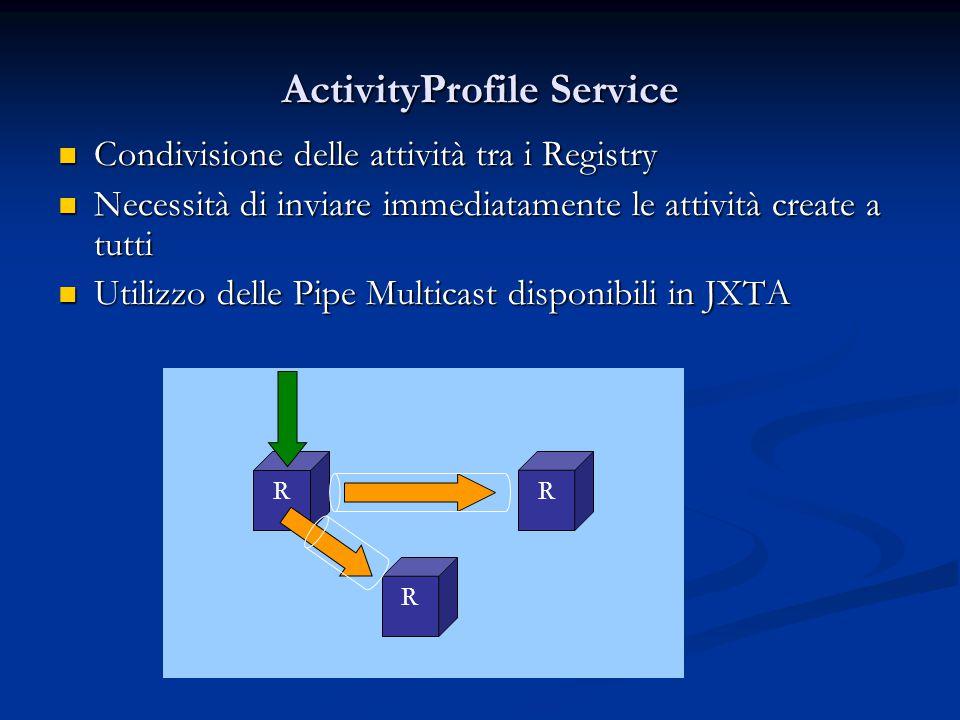 ActivityProfile Service Condivisione delle attività tra i Registry Condivisione delle attività tra i Registry Necessità di inviare immediatamente le attività create a tutti Necessità di inviare immediatamente le attività create a tutti Utilizzo delle Pipe Multicast disponibili in JXTA Utilizzo delle Pipe Multicast disponibili in JXTA RR R