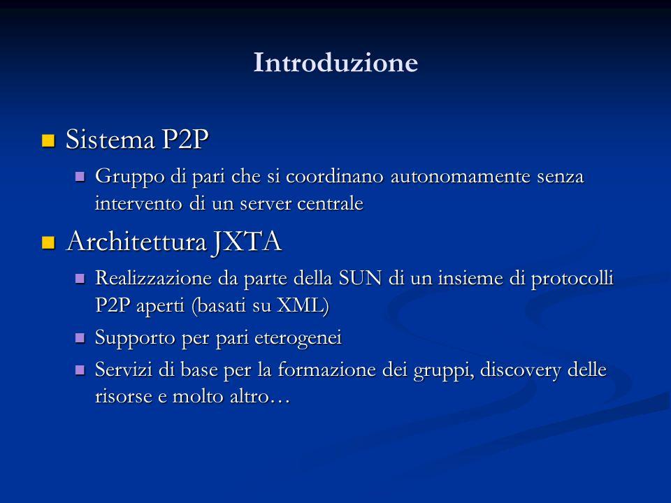 Introduzione Sistema P2P Sistema P2P Gruppo di pari che si coordinano autonomamente senza intervento di un server centrale Gruppo di pari che si coordinano autonomamente senza intervento di un server centrale Architettura JXTA Architettura JXTA Realizzazione da parte della SUN di un insieme di protocolli P2P aperti (basati su XML) Realizzazione da parte della SUN di un insieme di protocolli P2P aperti (basati su XML) Supporto per pari eterogenei Supporto per pari eterogenei Servizi di base per la formazione dei gruppi, discovery delle risorse e molto altro… Servizi di base per la formazione dei gruppi, discovery delle risorse e molto altro…