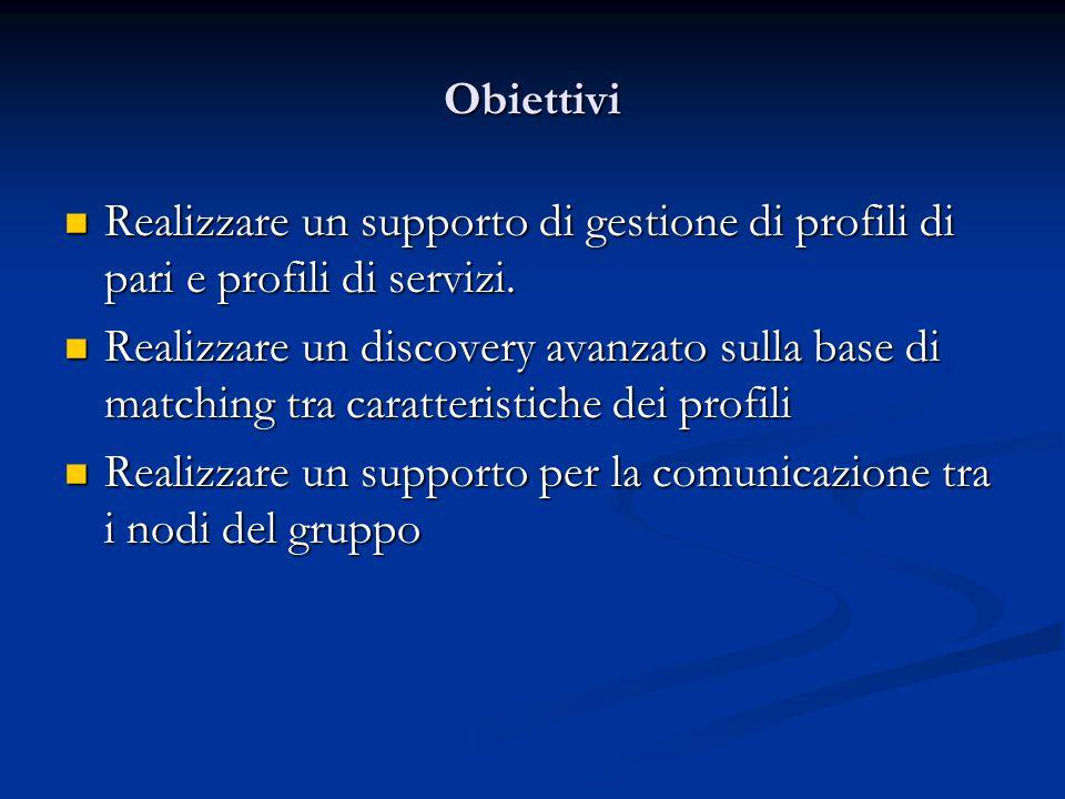Obiettivi Realizzare un supporto di gestione di profili di pari e profili di servizi. Realizzare un supporto di gestione di profili di pari e profili