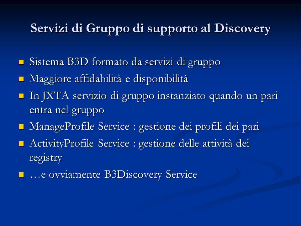 Servizi di Gruppo di supporto al Discovery Sistema B3D formato da servizi di gruppo Sistema B3D formato da servizi di gruppo Maggiore affidabilità e d