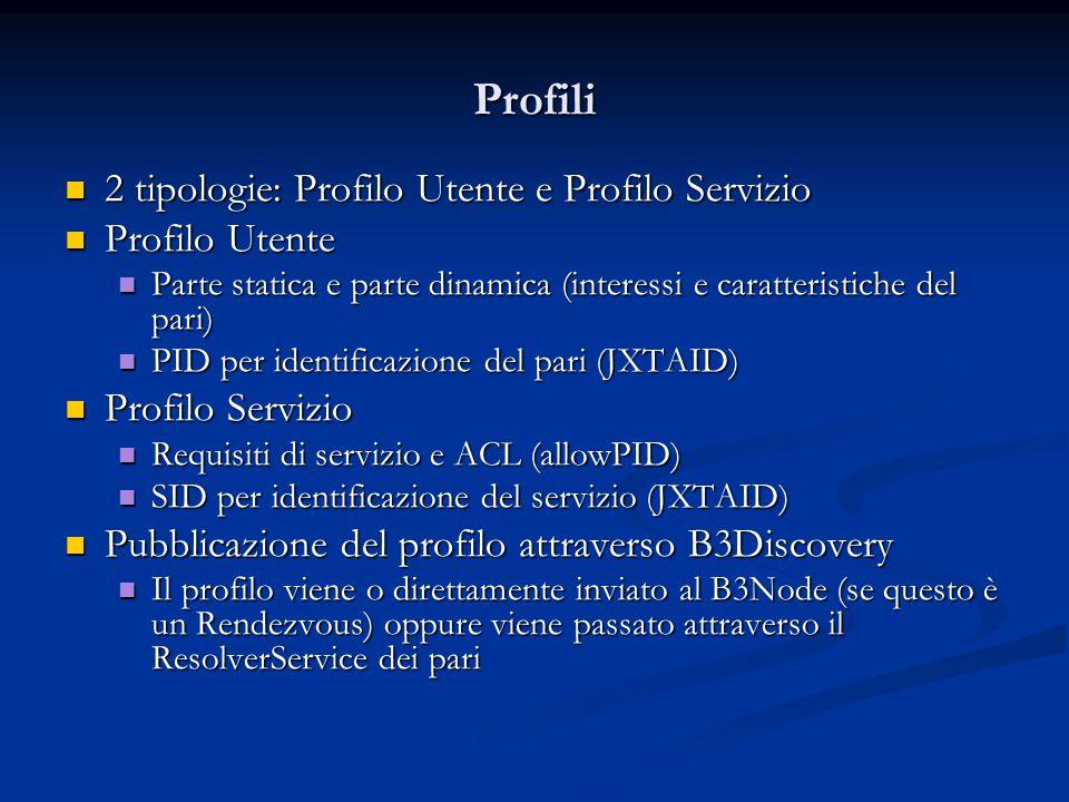 Profili 2 tipologie: Profilo Utente e Profilo Servizio 2 tipologie: Profilo Utente e Profilo Servizio Profilo Utente Profilo Utente Parte statica e parte dinamica (interessi e caratteristiche del pari) Parte statica e parte dinamica (interessi e caratteristiche del pari) PID per identificazione del pari (JXTAID) PID per identificazione del pari (JXTAID) Profilo Servizio Profilo Servizio Requisiti di servizio e ACL (allowPID) Requisiti di servizio e ACL (allowPID) SID per identificazione del servizio (JXTAID) SID per identificazione del servizio (JXTAID) Pubblicazione del profilo attraverso B3Discovery Pubblicazione del profilo attraverso B3Discovery Il profilo viene o direttamente inviato al B3Node (se questo è un Rendezvous) oppure viene passato attraverso il ResolverService dei pari Il profilo viene o direttamente inviato al B3Node (se questo è un Rendezvous) oppure viene passato attraverso il ResolverService dei pari