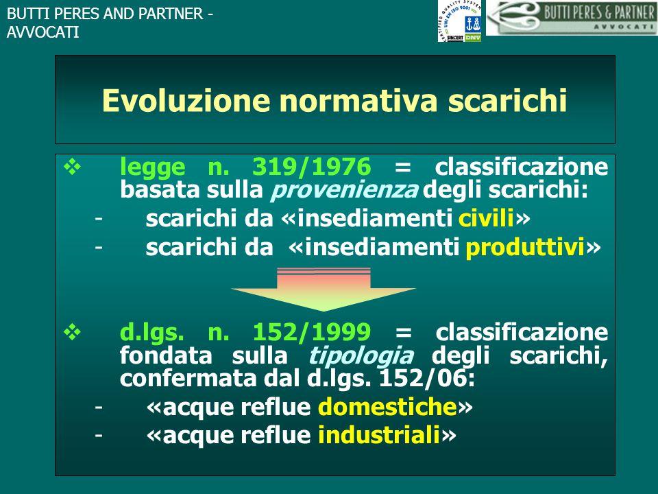BUTTI PERES AND PARTNER - AVVOCATI Evoluzione normativa scarichi  legge n. 319/1976 = classificazione basata sulla provenienza degli scarichi: -scari