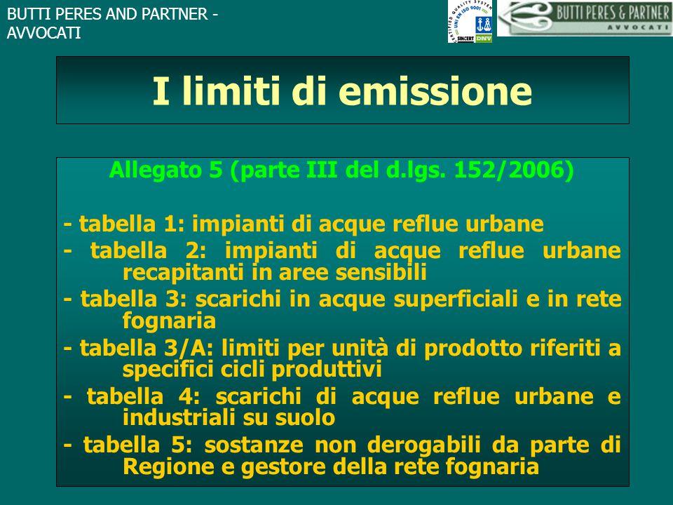BUTTI PERES AND PARTNER - AVVOCATI I limiti di emissione Allegato 5 (parte III del d.lgs. 152/2006) - tabella 1: impianti di acque reflue urbane - tab