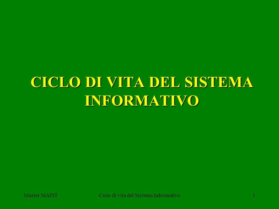 Master MATITCiclo di vita del Sistema Informativo1 CICLO DI VITA DEL SISTEMA INFORMATIVO