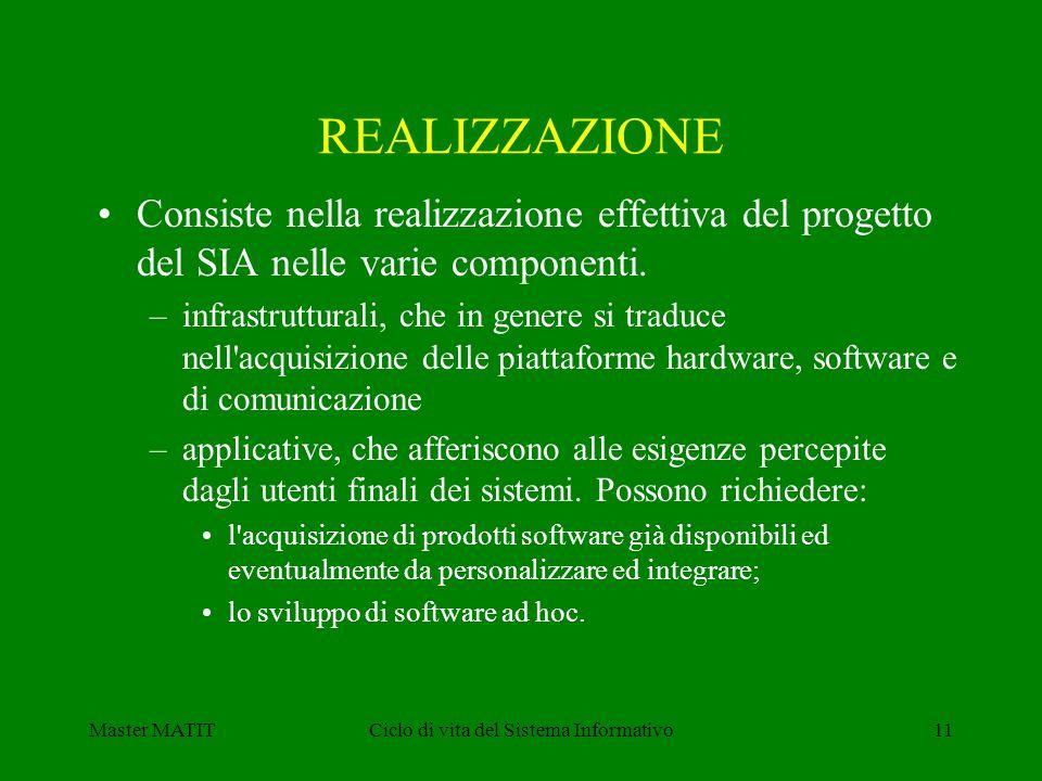 Master MATITCiclo di vita del Sistema Informativo11 REALIZZAZIONE Consiste nella realizzazione effettiva del progetto del SIA nelle varie componenti.