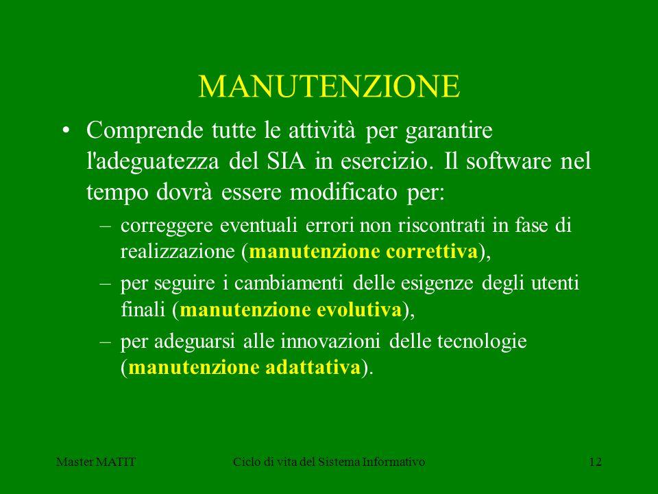 Master MATITCiclo di vita del Sistema Informativo12 MANUTENZIONE Comprende tutte le attività per garantire l'adeguatezza del SIA in esercizio. Il soft